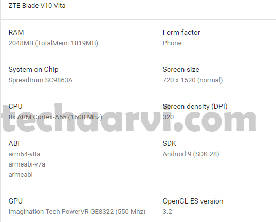 ZTE Blade V10 Vita Render, Specifications leaked, Said to